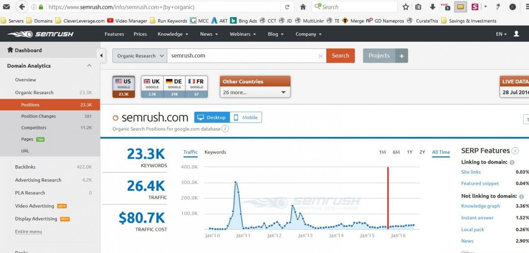 semrush-top-organic