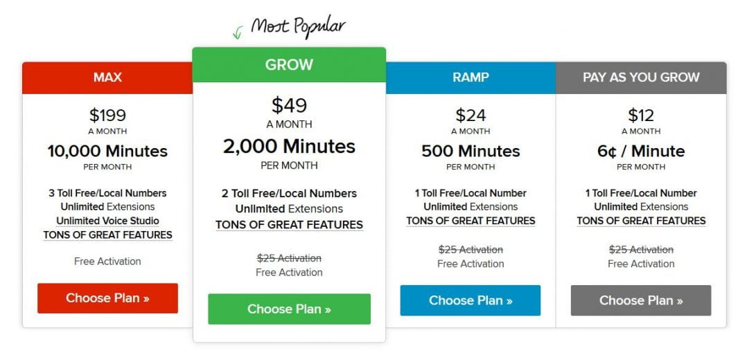 Grasshopper Pricing Plans