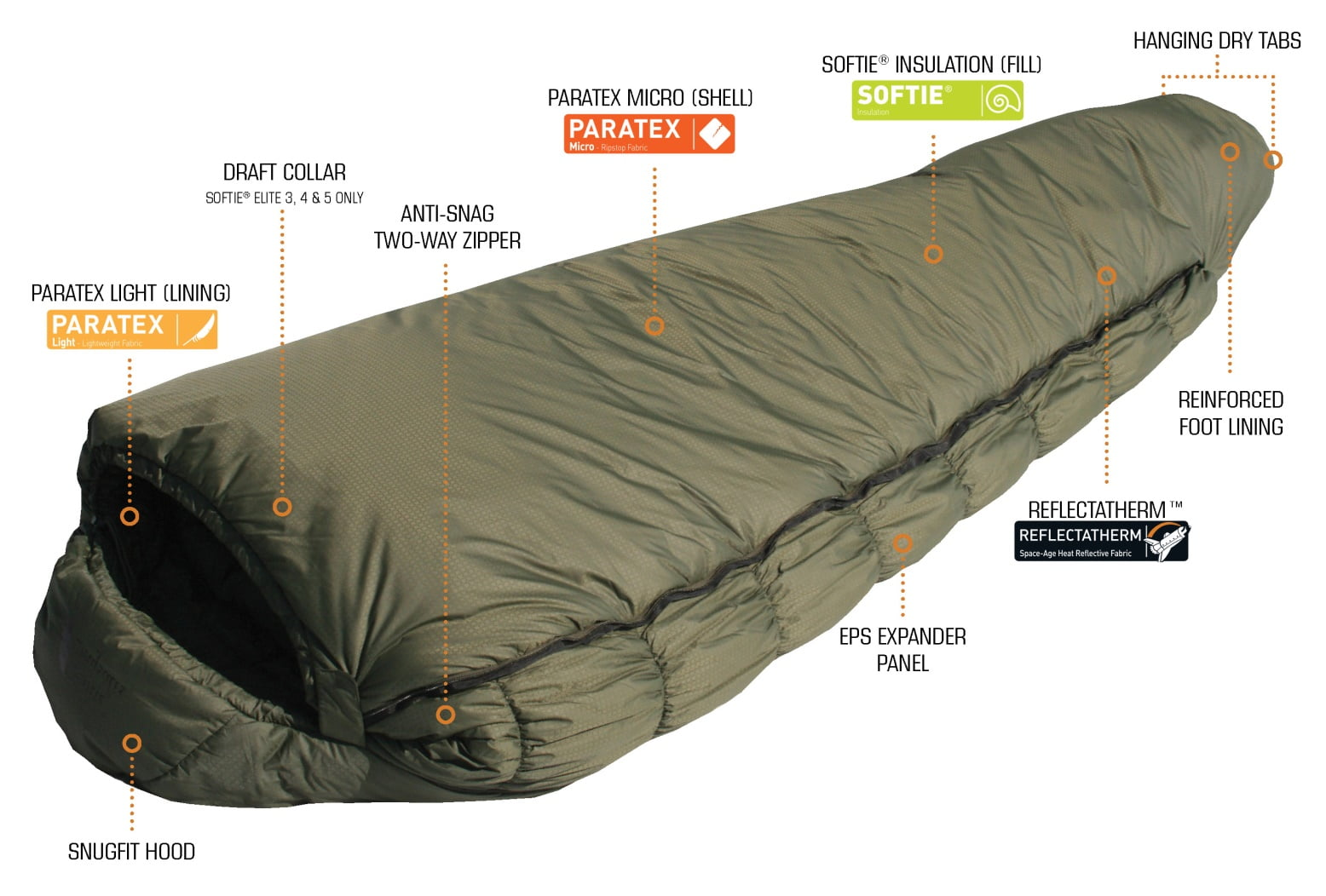Snugpak Softie Elite 3 All Weather Sleeping Bag