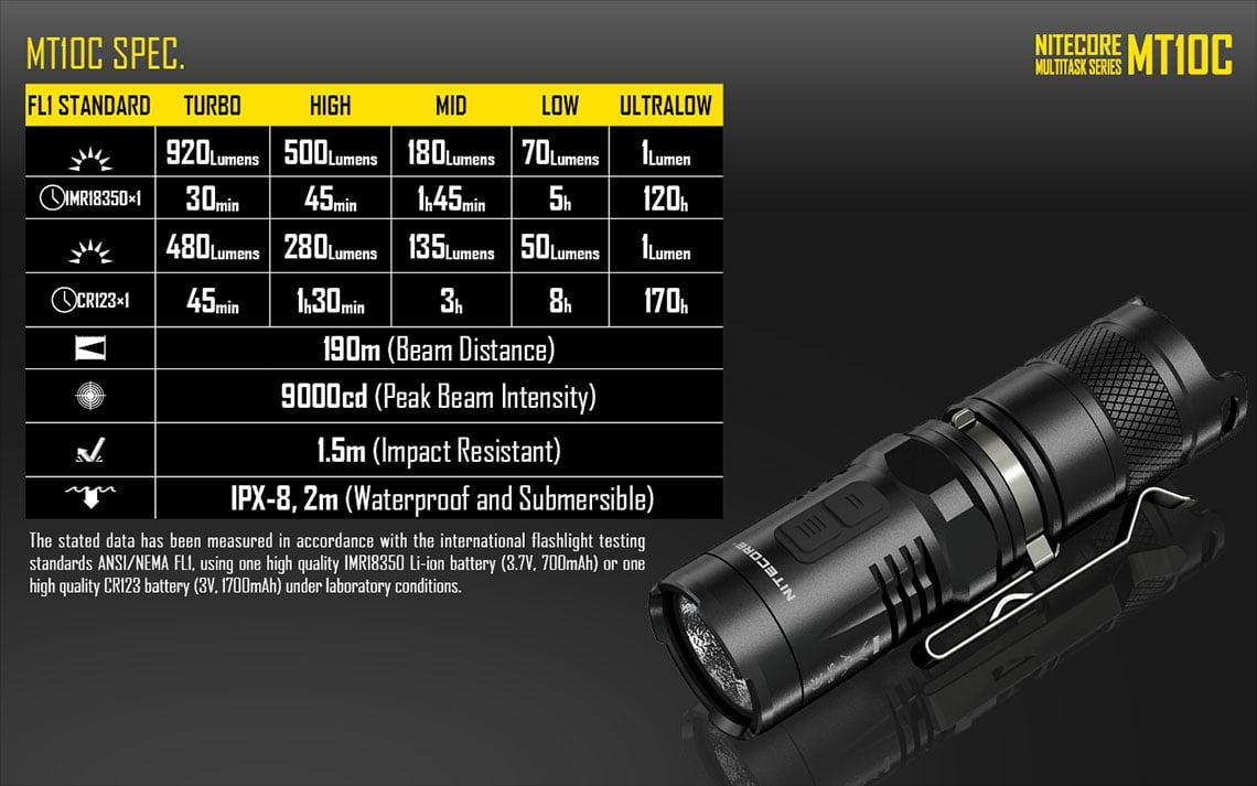 http://img8.flashlight.nitecore.com/html/uploads/ueditor/image/product/MT10C/MT10C_EN16.jpg