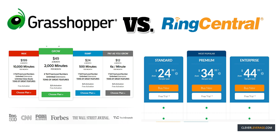 Grasshopper VS RingCentral VOIP Phone Service Comparison